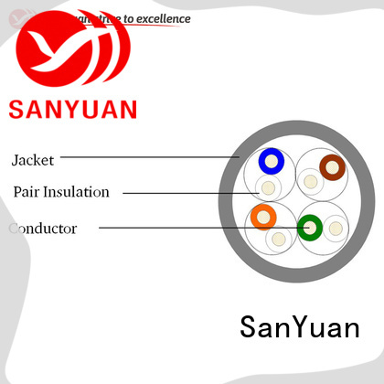 professional cat 5e lan cable manufacturer for telephony