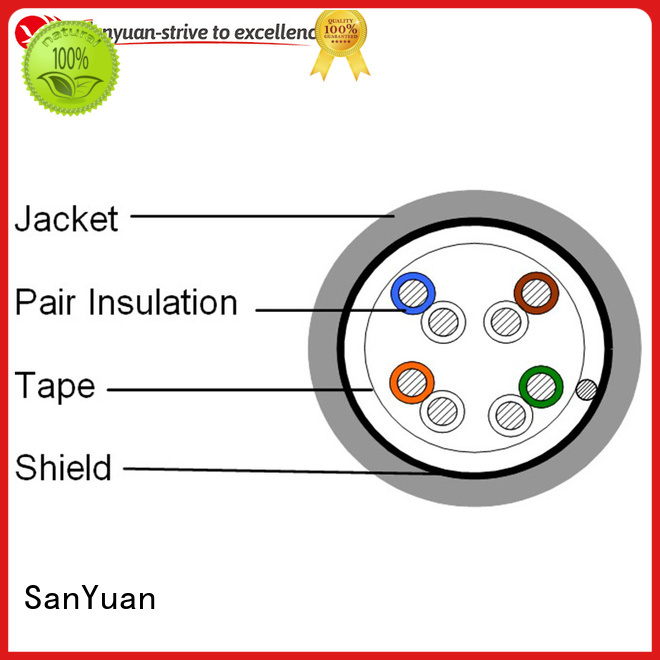 SanYuan cable cat 5e supplier for computers