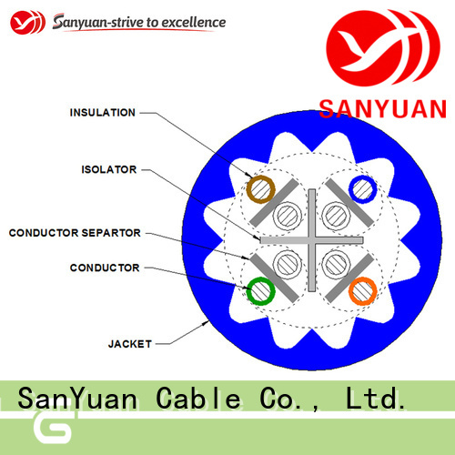SanYuan cat6a lan cable series for data network