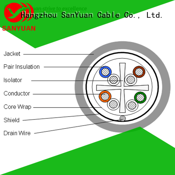 SanYuan cost-effective cat 6 cable wholesale for data communication