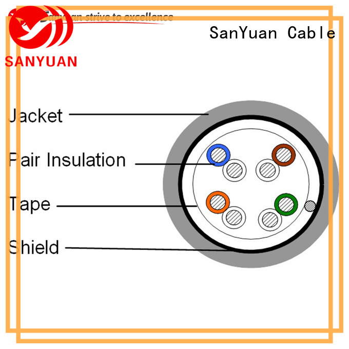 SanYuan long lasting cat 5e lan cable wholesale for routers