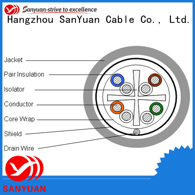 SanYuan professional cat6 lan cable directly sale for internet