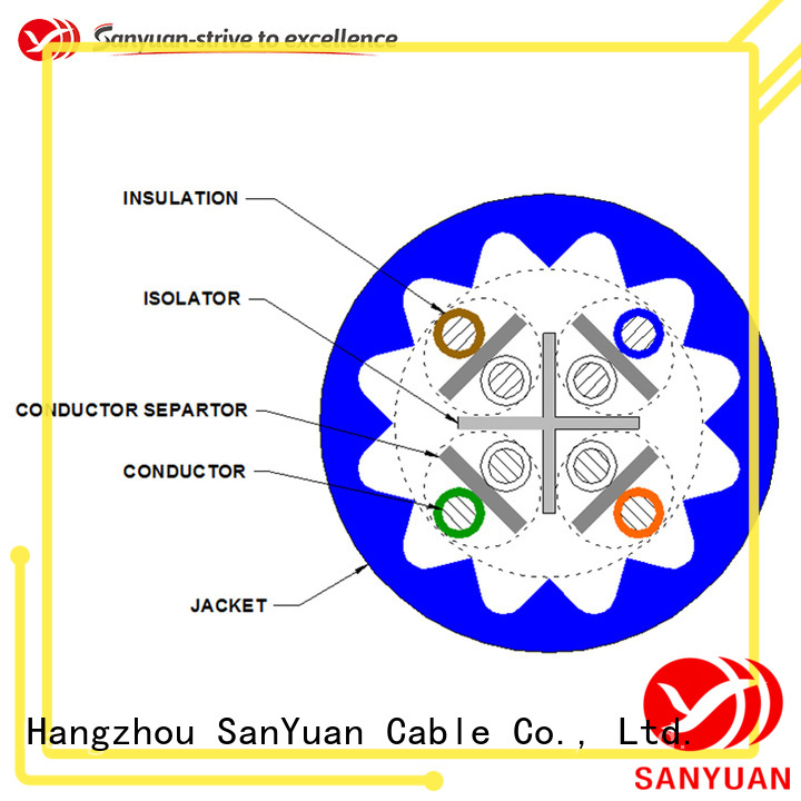 SanYuan popular cat6a lan cable directly sale for data network