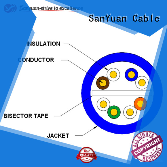 SanYuan professional cat6 lan cable manufacturer for internet