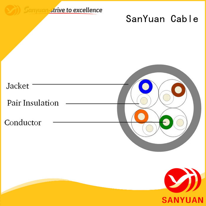 SanYuan category 5e lan cable directly sale for video