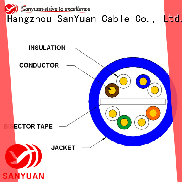 SanYuan cat6 lan cable supplier for internet