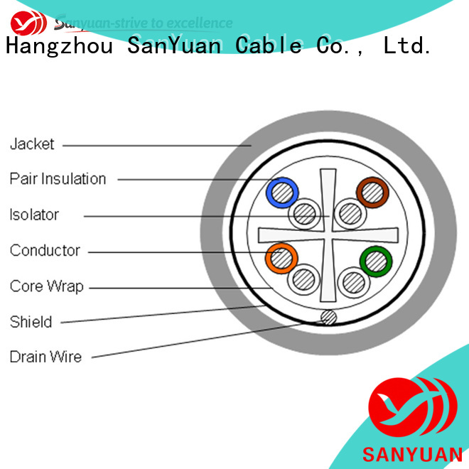 SanYuan category 6 lan cable series for internet