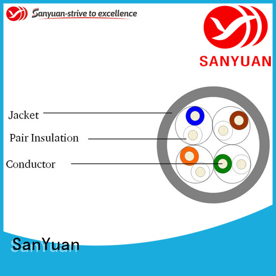 durable cat 5e lan cable manufacturer for telephony