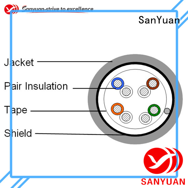 SanYuan durable category 5e cable directly sale for telephony