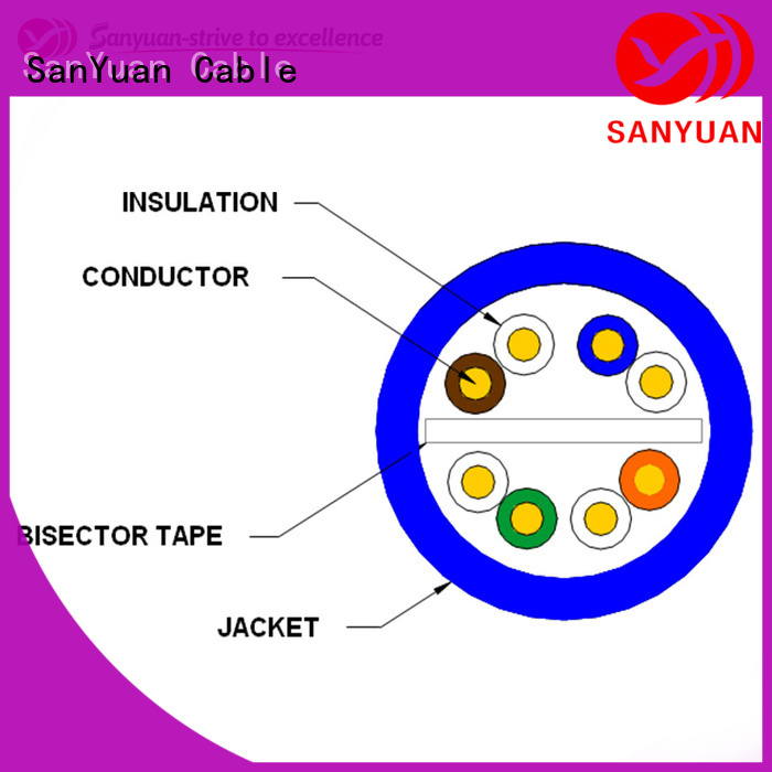 SanYuan cat6 cable supplier for internet