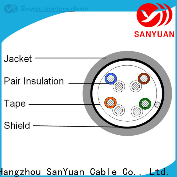 SanYuan durable cable cat 5e manufacturer for internet