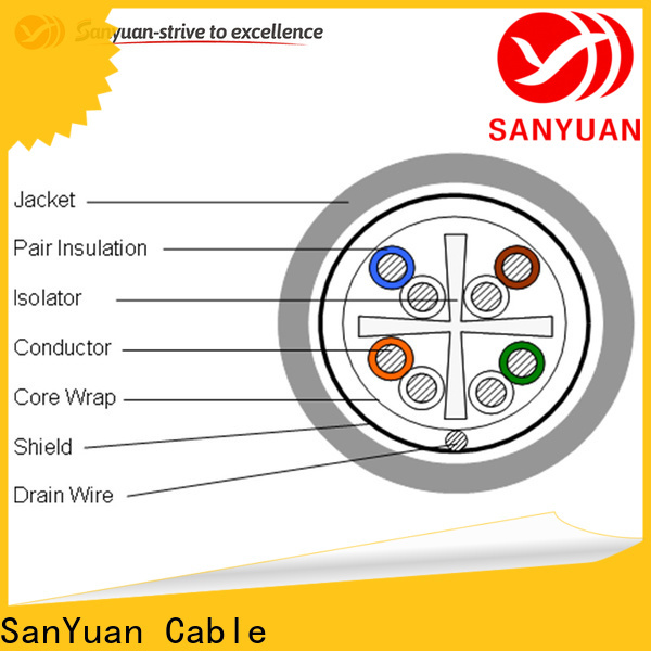 hot selling cat6 cable supplier for internet