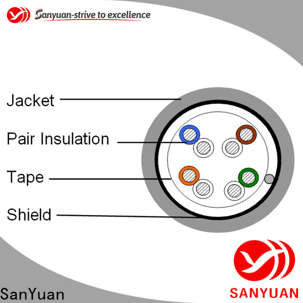 SanYuan new category 5e cable supplier for internet