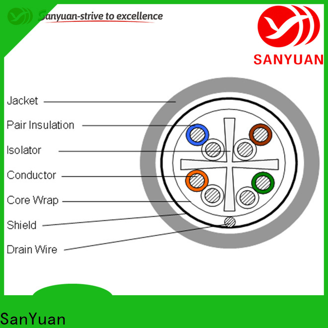 SanYuan cat6 cable manufacturer for internet