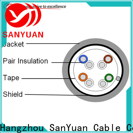 SanYuan category 5e cable series for routers
