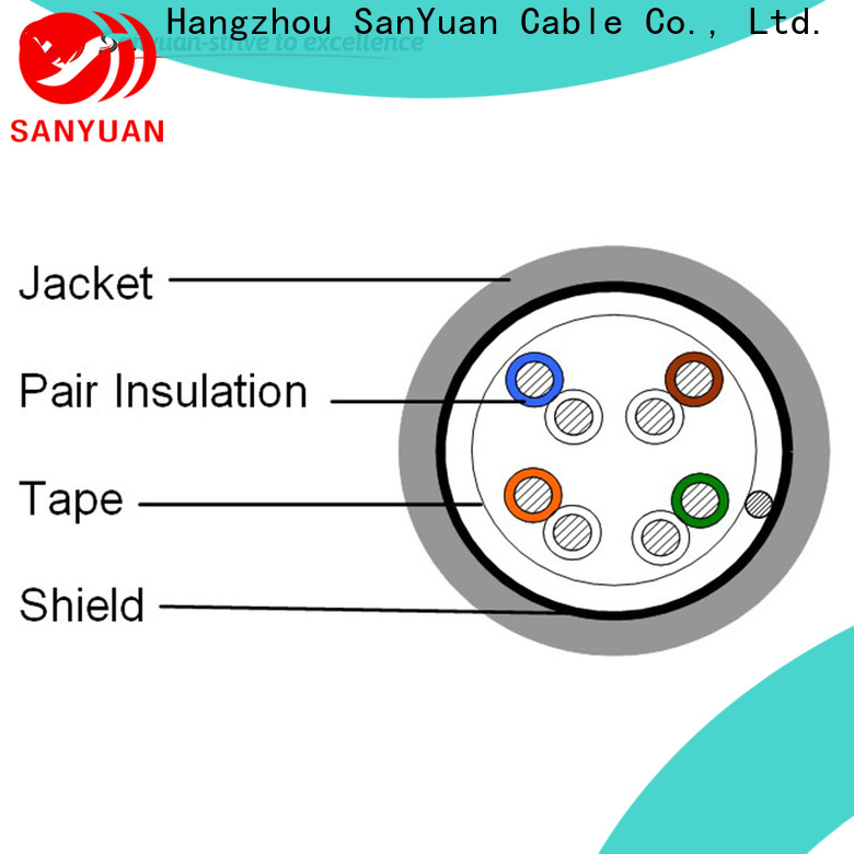 SanYuan category 5e lan cable factory direct supply for computers