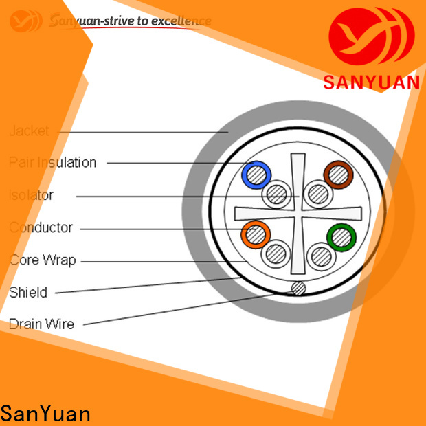 SanYuan eco-friendly cat6 ethernet cable manufacturer for internet