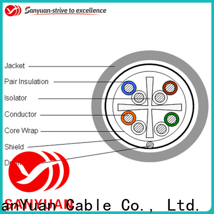 SanYuan cost-effective cat 6 cable series for internet