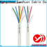 wholesale security alarm cable suppliers for video surveillance