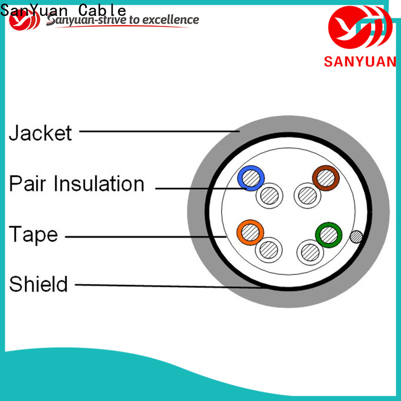 SanYuan inexpensive category 5e lan cable supplier for telephony