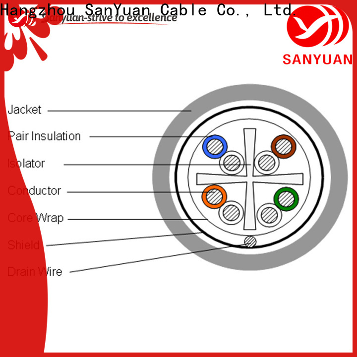 SanYuan hot selling cat6 lan cable wholesale for data network