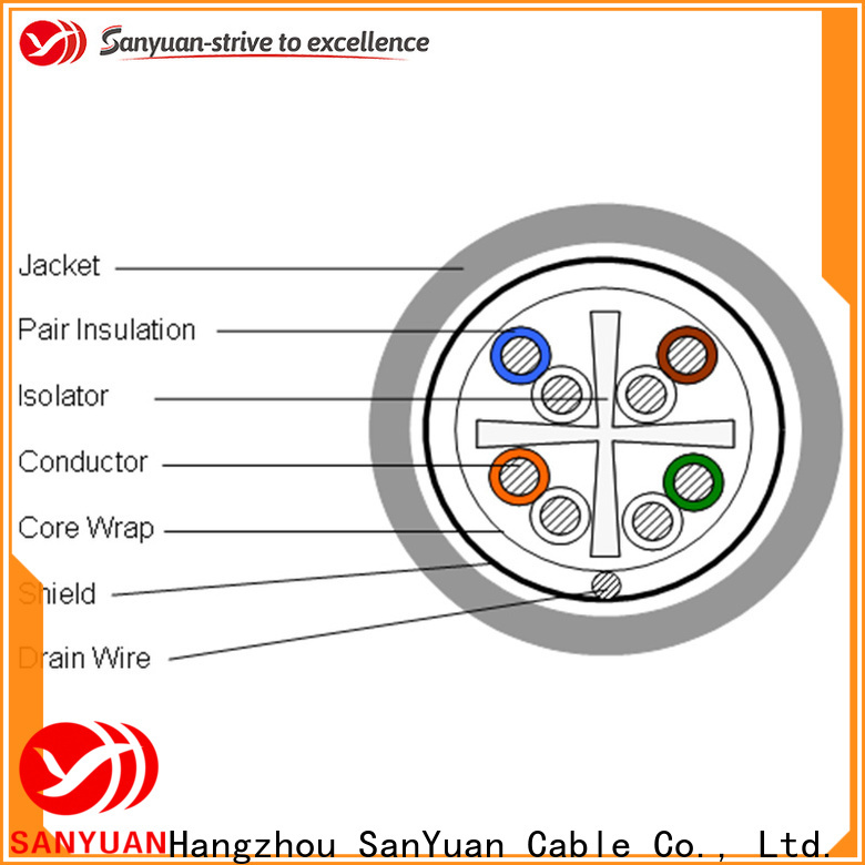 SanYuan cat 6 cable supplier for data communication