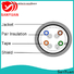professional cat 5e lan cable wholesale for routers