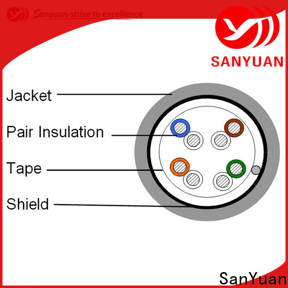SanYuan category 5e lan cable series for telephony