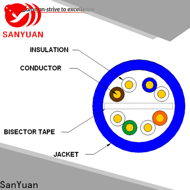 SanYuan eco-friendly cat6 cable manufacturer for data network