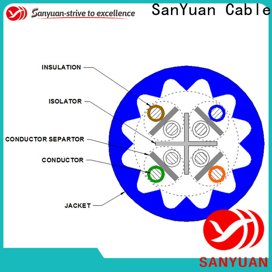 SanYuan high quality cat6a lan cable manufacturer for internet
