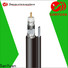 best 75 ohm coaxial cable supply for data signals