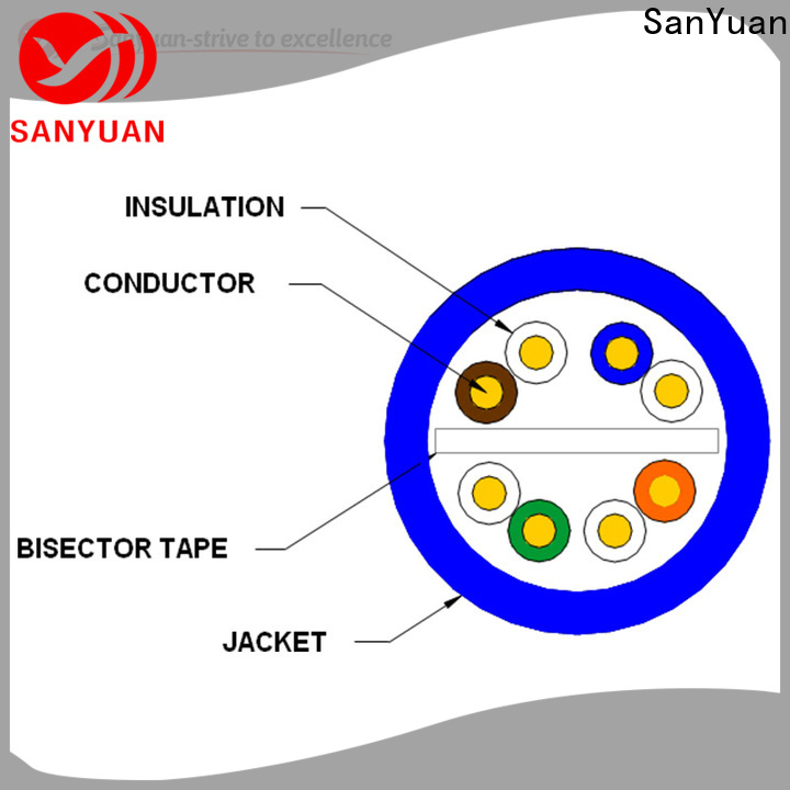 SanYuan cat6 lan cable factory direct supply for data network