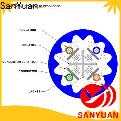 SanYuan cat6a cable supplier for internet
