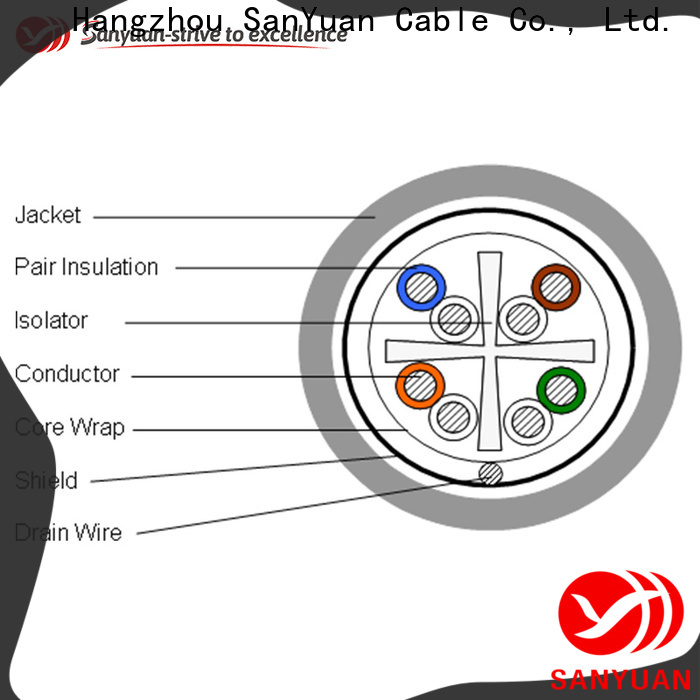 popular cat6 lan cable manufacturer for data network