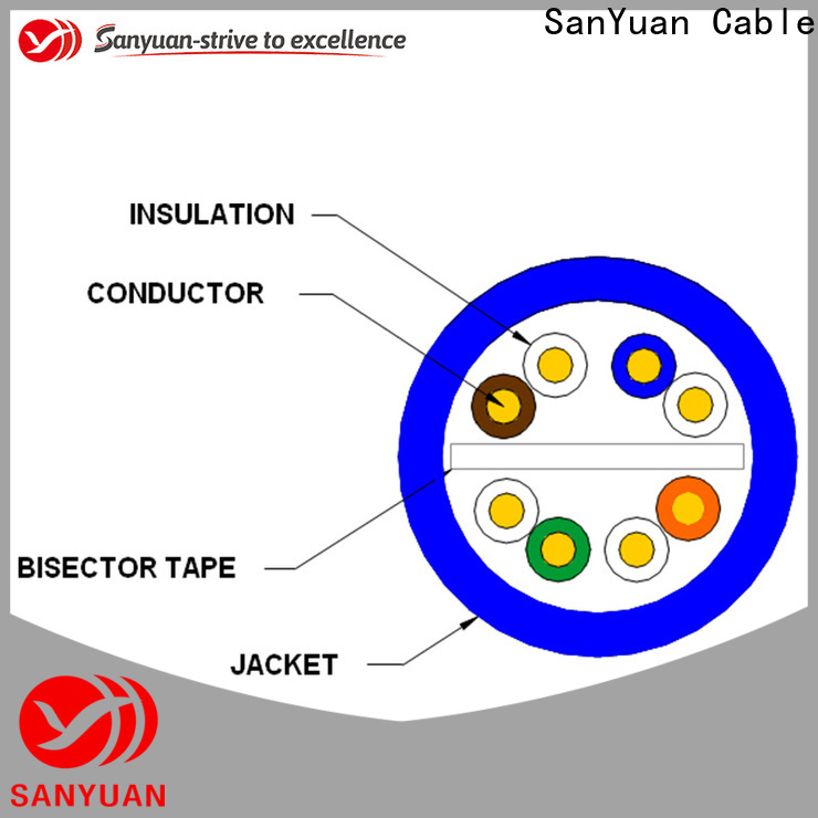 SanYuan professional category 6 lan cable supplier for internet