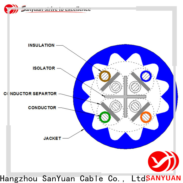 SanYuan cat6a cable directly sale for data network