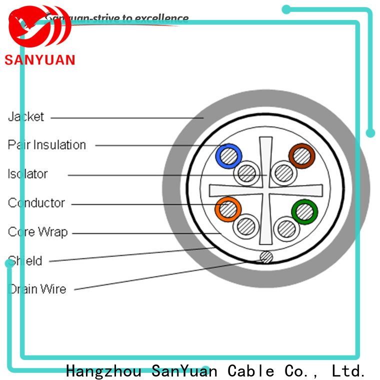 SanYuan cost-effective cat 6 cable manufacturer for internet