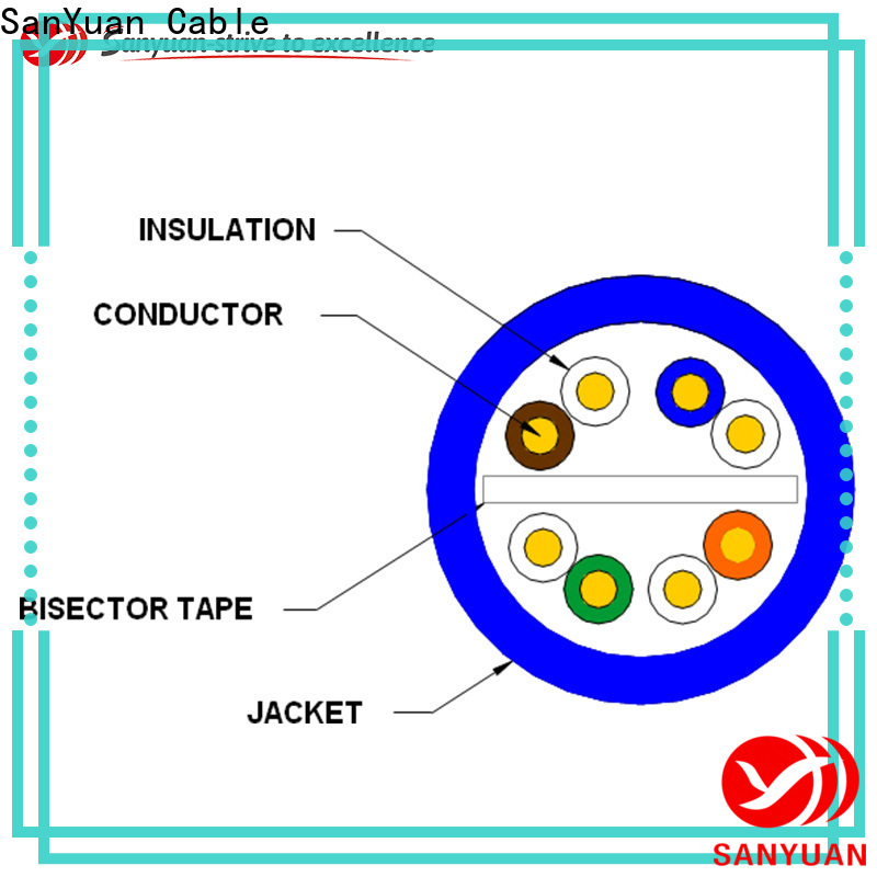 SanYuan cost-effective cat6 cable factory direct supply for data communication