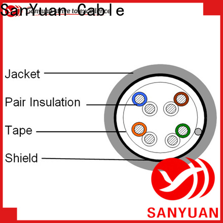 SanYuan cat 5e lan cable wholesale for computers
