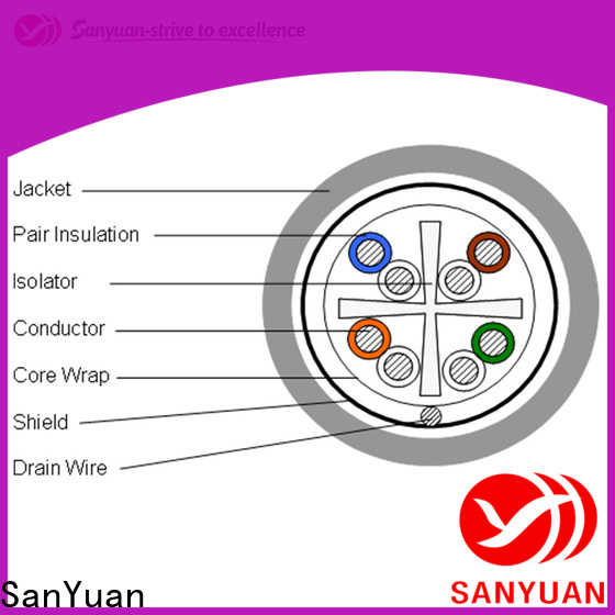 SanYuan hot selling cat 6 cable factory direct supply for data communication