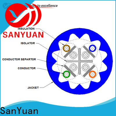 SanYuan cat6a ethernet cable manufacturer for data communication
