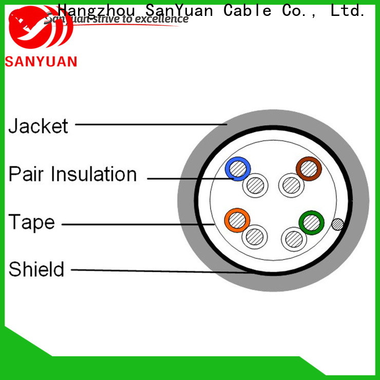 new category 5e lan cable wholesale for video